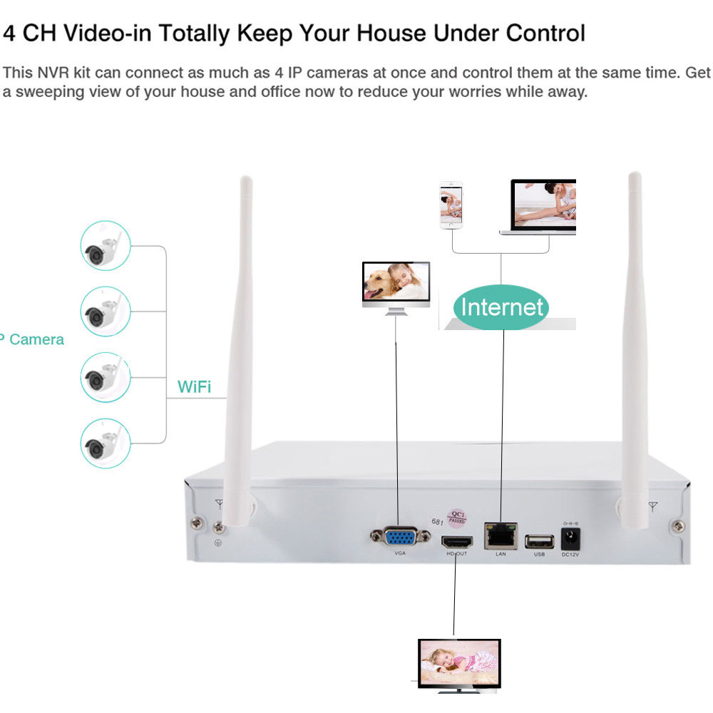 Details about Wireless 4CH 1080P NVR Indoor/Outdoor IR Night Vision Camera  Security System Kit